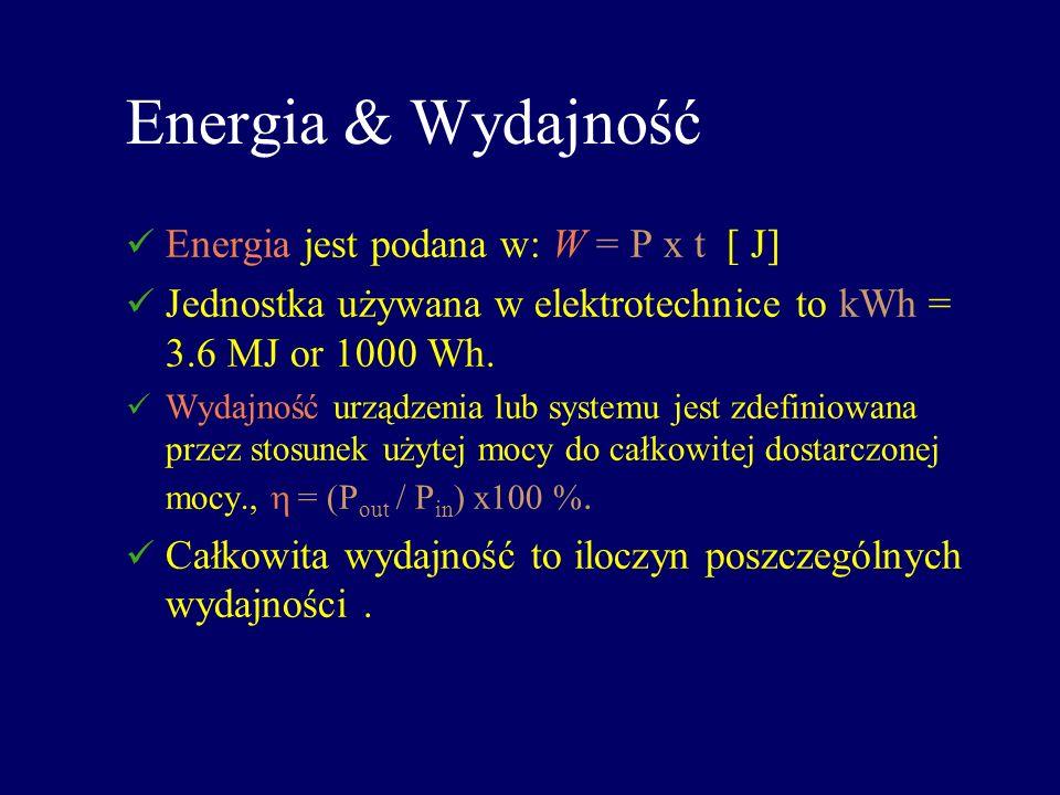 Energia & Wydajność Energia jest podana w: W = P x t [ J]